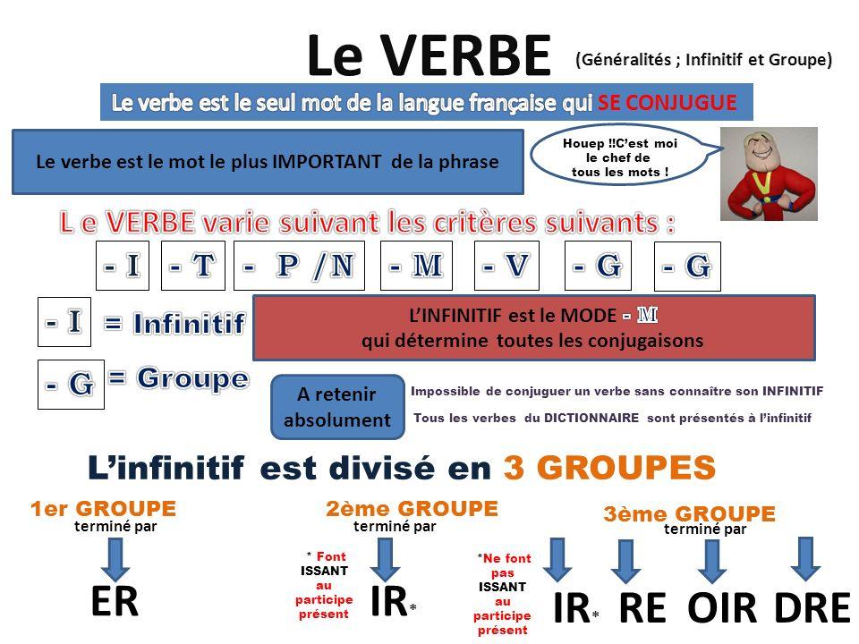Le verbe est le mot le plus IMPORTANT de la phrase Houep !!Cest moi le chef de tous les mots ! Linfinitif est divisé en 3 GROUPES 1er GROUPE ER termin