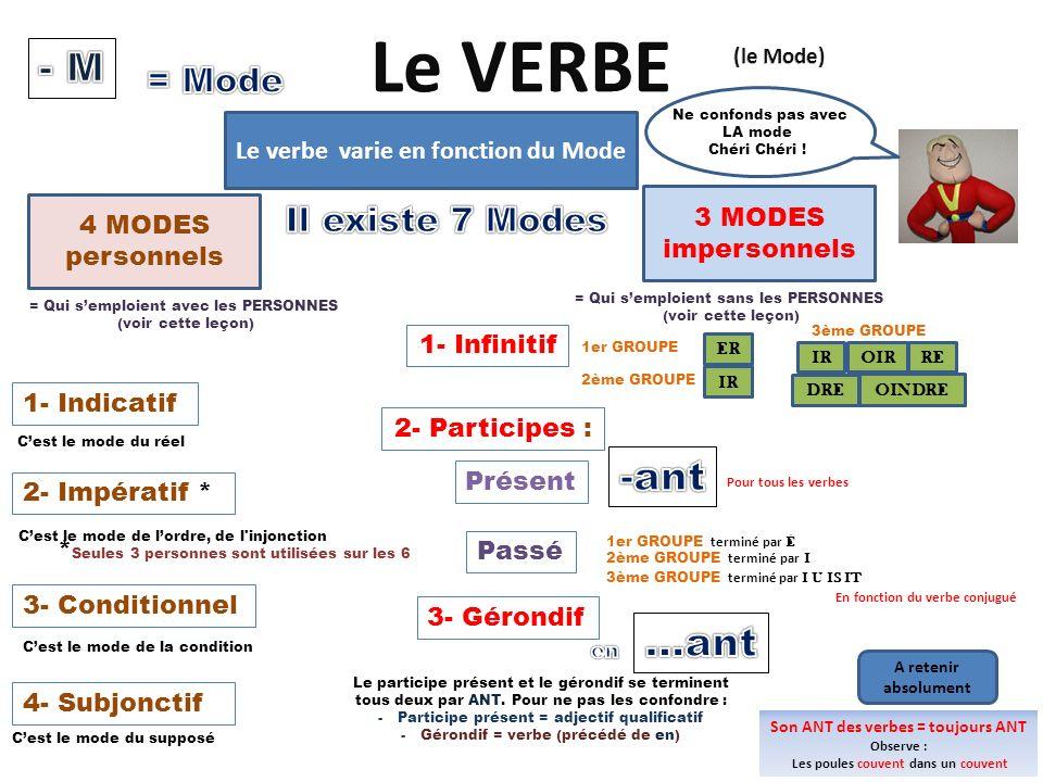 Le verbe varie en fonction du Mode Ne confonds pas avec LA mode Chéri Chéri ! 1- Infinitif 2- Participes : 4 MODES personnels = Qui semploient avec le