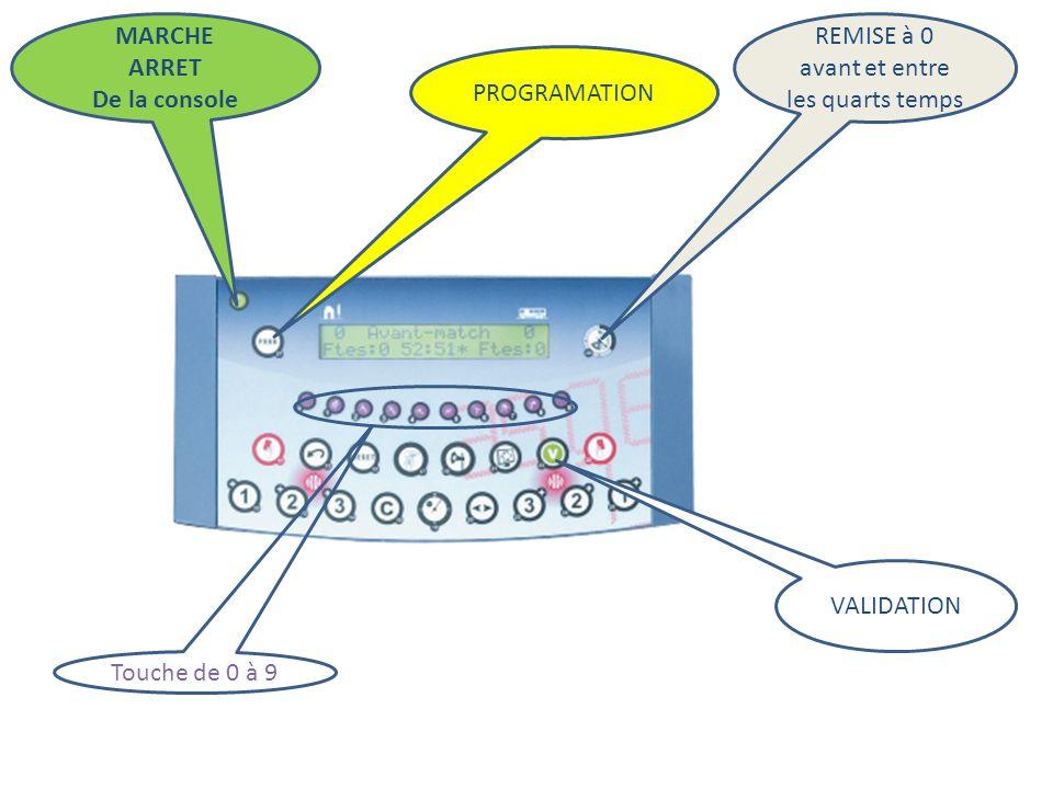 MARCHE ARRET De la console VALIDATION PROGRAMATION REMISE à 0 avant et entre les quarts temps Touche de 0 à 9