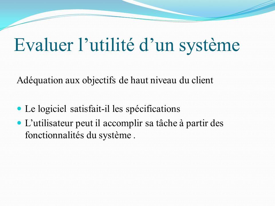 Evaluer lutilité dun système Adéquation aux objectifs de haut niveau du client Le logiciel satisfait-il les spécifications Lutilisateur peut il accomp