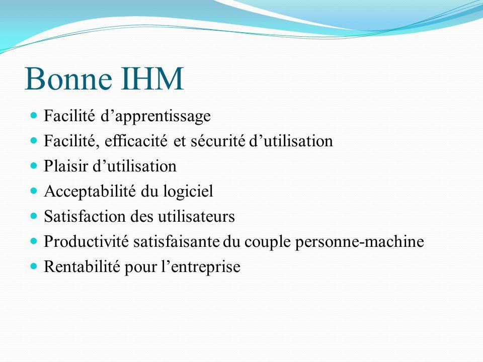 Bonne IHM Facilité dapprentissage Facilité, efficacité et sécurité dutilisation Plaisir dutilisation Acceptabilité du logiciel Satisfaction des utilis