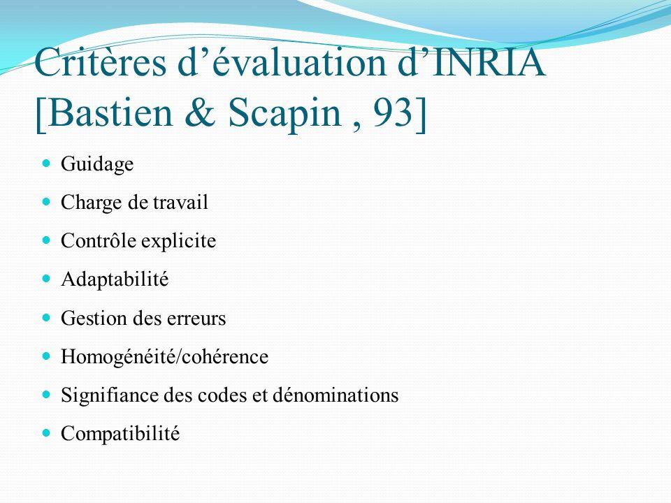 Critères dévaluation dINRIA [Bastien & Scapin, 93] Guidage Charge de travail Contrôle explicite Adaptabilité Gestion des erreurs Homogénéité/cohérence