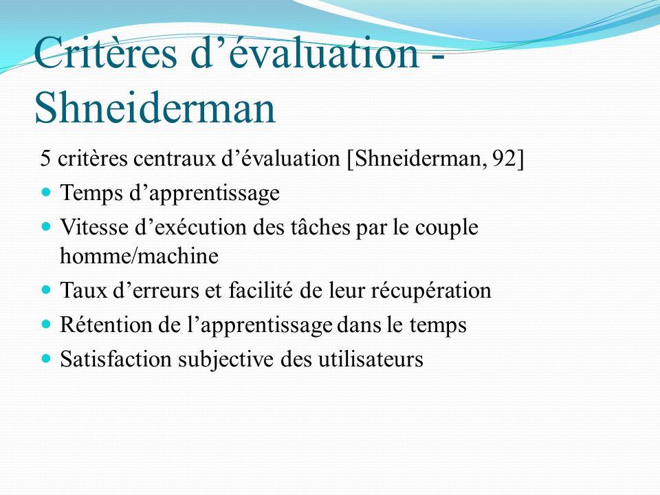 Critères dévaluation - Shneiderman 5 critères centraux dévaluation [Shneiderman, 92] Temps dapprentissage Vitesse dexécution des tâches par le couple