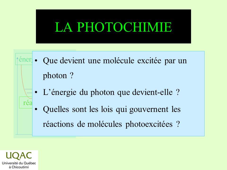 réactifs produits énergie temps Photolyse éclair ou photolyse flash Utilisation déclairs pour provoquer des réactions : –durée : 10 - 20 nanosecondes ; –laser à impulsion 10 13 s .