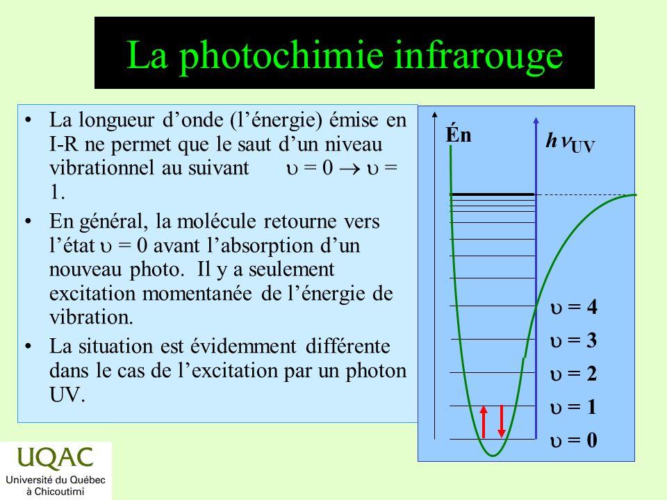 réactifs produits énergie temps Le mécanisme de STERN-VOLMER Stabilisation par collision dune entité excitée : CH 2 =C(CH 3 )C 2 H 5 + h CH 3 + CH 2 =C(CH 3 )CH 2 *, I a, H = 301 kJ/mol CH 2 =C(CH 3 )CH 2 * + M CH 2 C(CH 3 )CH 2 + M, k s CH 2 =C(CH 3 )CH 2 * CH 3 + CH 2 =C=CH 2, k d – Le principe de quasi-stationnarité sapplique : d[ M*]/dt = 0 = I a k s [M] [ M*] k d [ M*] où M est le radical CH 2 C(CH 3 )CH 2 Note: E(h 147 nm = 808 kJ/mole).