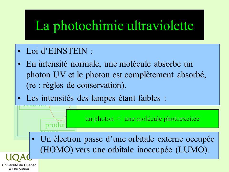 réactifs produits énergie temps La photochimie ultraviolette et I.R.