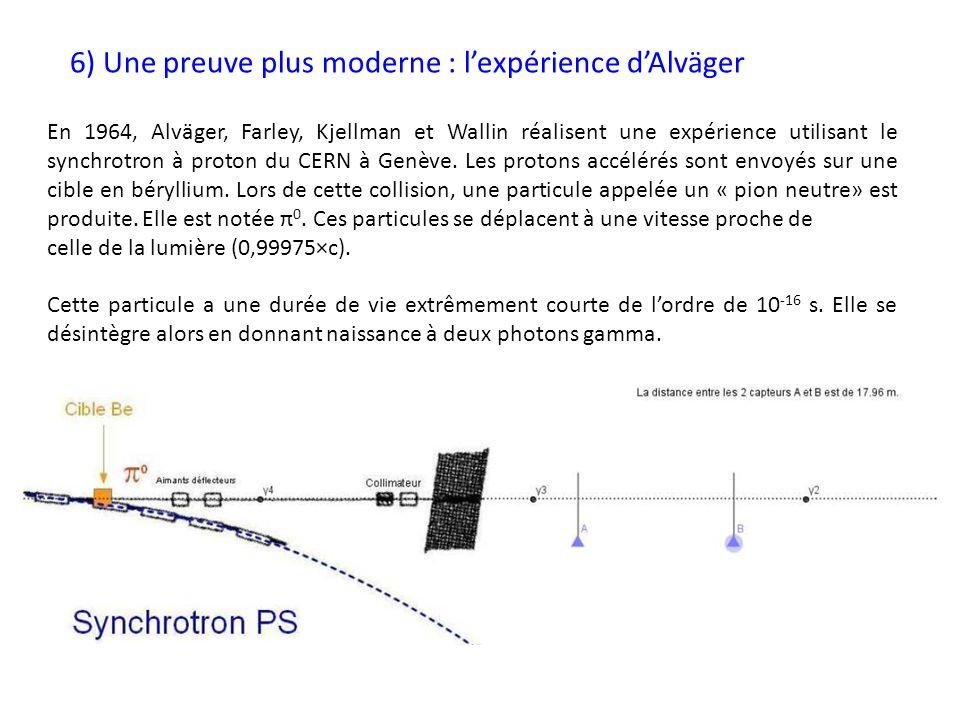 6) Une preuve plus moderne : lexpérience dAlväger En 1964, Alväger, Farley, Kjellman et Wallin réalisent une expérience utilisant le synchrotron à pro