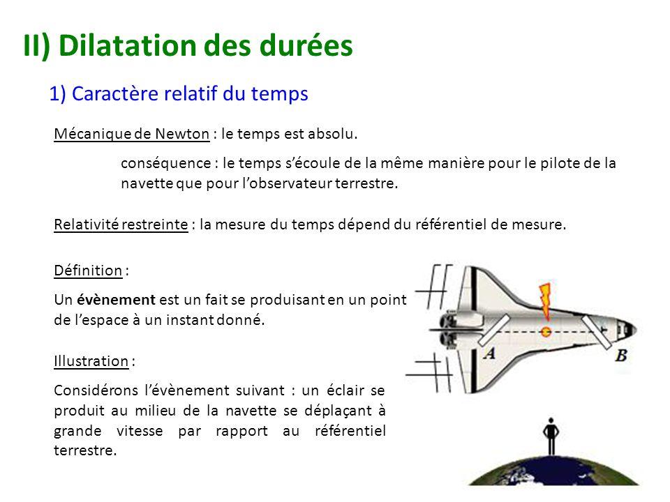 II) Dilatation des durées 1) Caractère relatif du temps Mécanique de Newton : le temps est absolu. conséquence : le temps sécoule de la même manière p