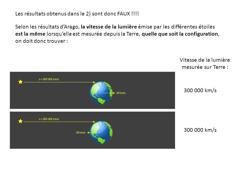 Les résultats obtenus dans le 2) sont donc FAUX !!!! Selon les résultats dArago, la vitesse de la lumière émise par les différentes étoiles est la mêm