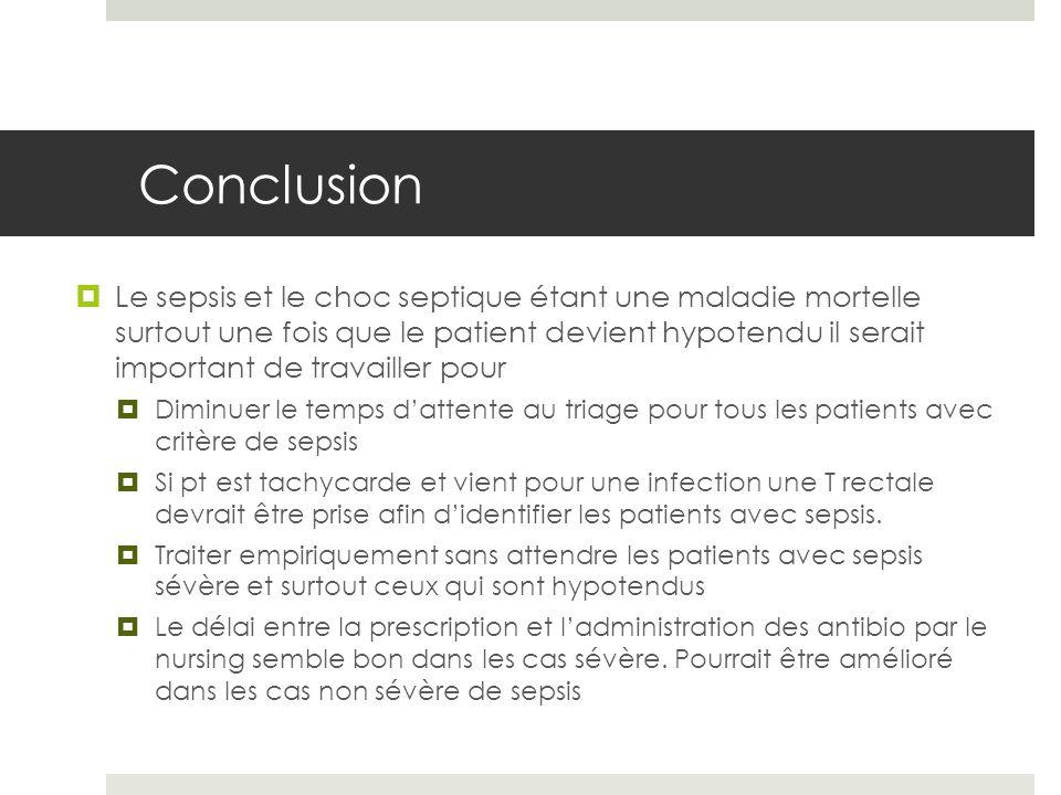 Conclusion Le sepsis et le choc septique étant une maladie mortelle surtout une fois que le patient devient hypotendu il serait important de travaille