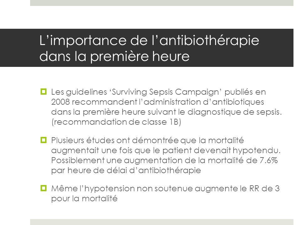 Limportance de lantibiothérapie dans la première heure Les guidelines Surviving Sepsis Campaign publiés en 2008 recommandent ladministration dantibiot