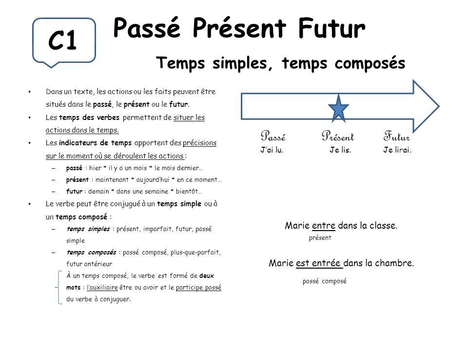 Passé Présent Futur Temps simples, temps composés Dans un texte, les actions ou les faits peuvent être situés dans le passé, le présent ou le futur. L