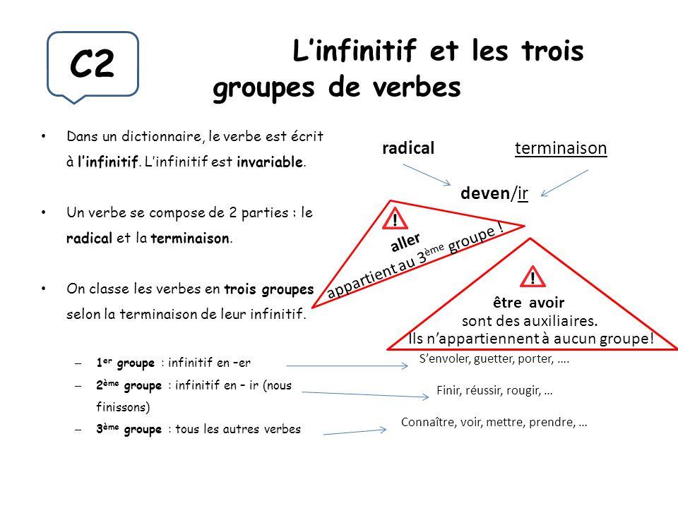 Le présent de lindicatif 1 er groupe / être / avoir On utilise le présent de lindicatif pour : – indiquer que laction est en train de se faire Exemple : Je colle ma leçon.