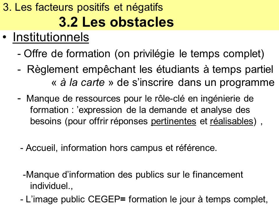 3. Les facteurs positifs et négatifs 3.2 Les obstacles Institutionnels - Offre de formation (on privilégie le temps complet) - Règlement empêchant les