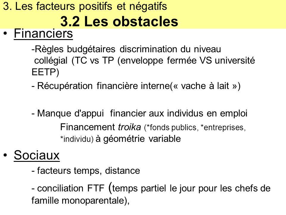 3. Les facteurs positifs et négatifs 3.2 Les obstacles Financiers -Règles budgétaires discrimination du niveau collégial (TC vs TP(enveloppe fermée VS