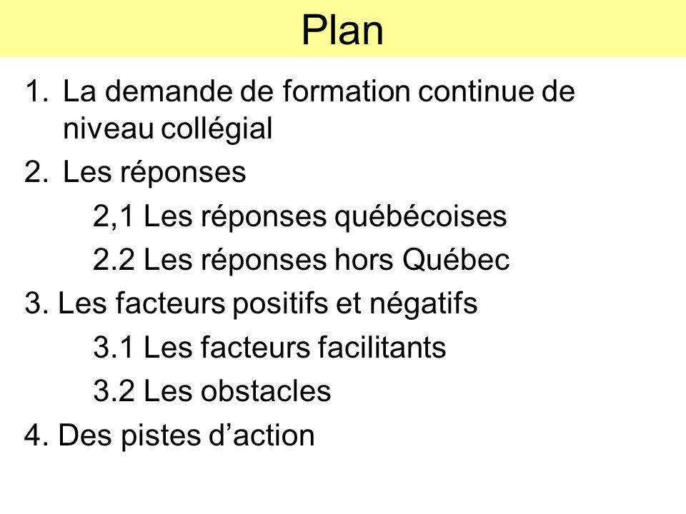 Plan 1.La demande de formation continue de niveau collégial 2.Les réponses 2,1 Les réponses québécoises 2.2 Les réponses hors Québec 3.