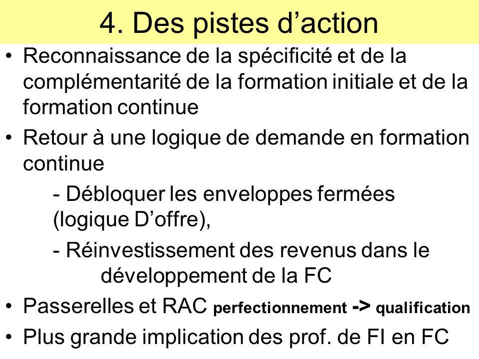 4. Des pistes daction Reconnaissance de la spécificité et de la complémentarité de la formation initiale et de la formation continue Retour à une logi