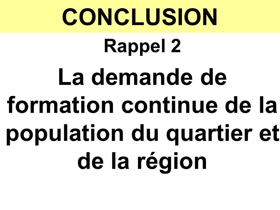 Rappel 2 La demande de formation continue de la population du quartier et de la région CONCLUSION