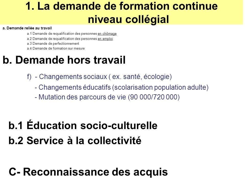 2 Les réponses des cégeps québécois 2.1 Demande de requalification des personnes en chômage Évolution des adultes à temps complet (1992-2011: hausse de 85%)