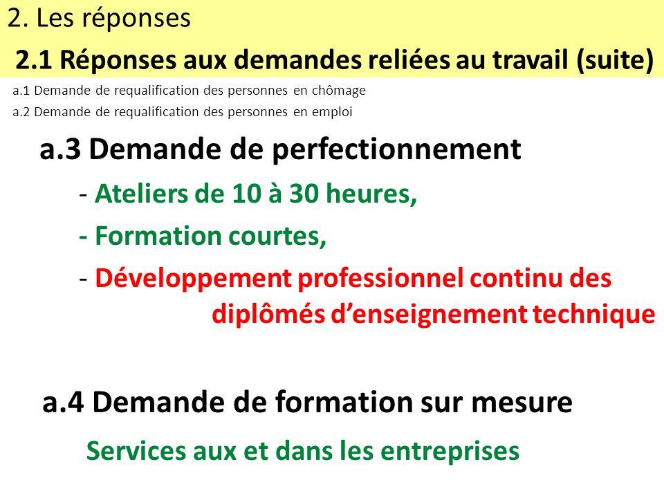 2. Les réponses 2.1 Réponses aux demandes reliées au travail (suite) a.1 Demande de requalification des personnes en chômage a.2 Demande de requalific