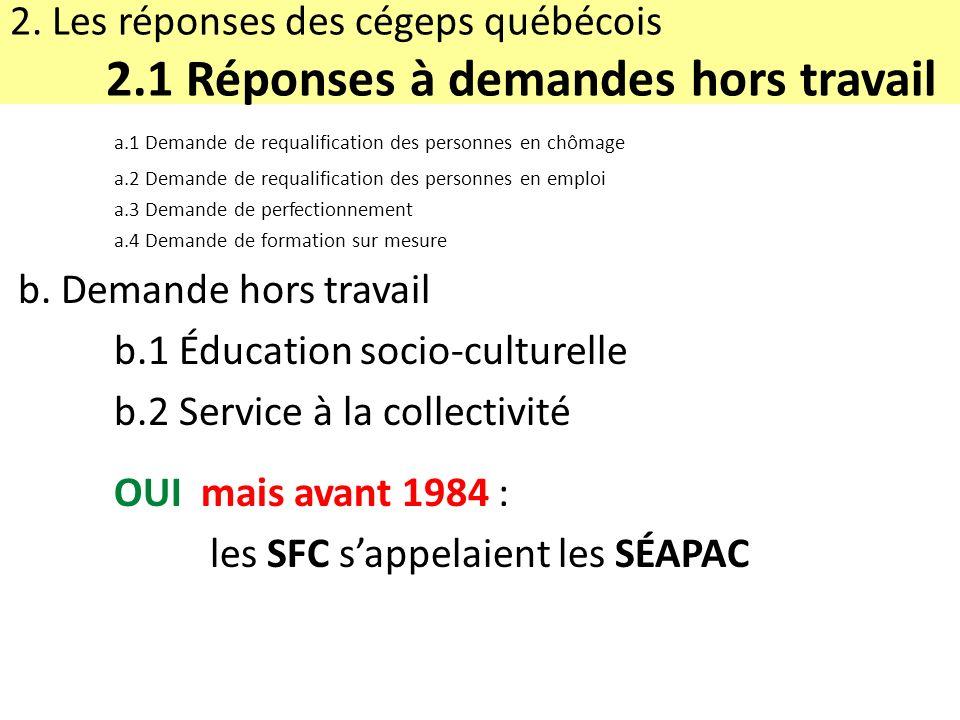 2. Les réponses des cégeps québécois 2.1 Réponses à demandes hors travail a.1 Demande de requalification des personnes en chômage a.2 Demande de requa