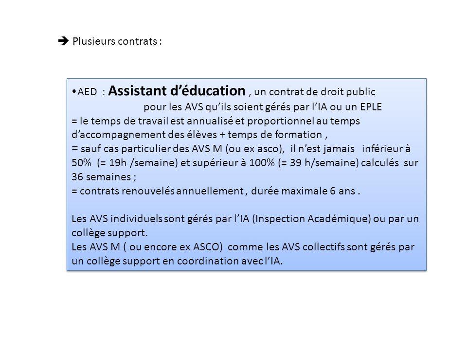 AED : Assistant déducation, un contrat de droit public pour les AVS quils soient gérés par lIA ou un EPLE = le temps de travail est annualisé et propo
