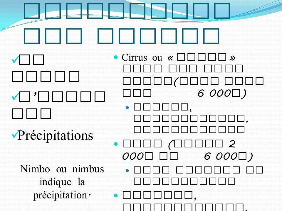 Classifier les nuages La forme L altit ude Précipitations Nimbo o u n imbus indique l a précipitation.