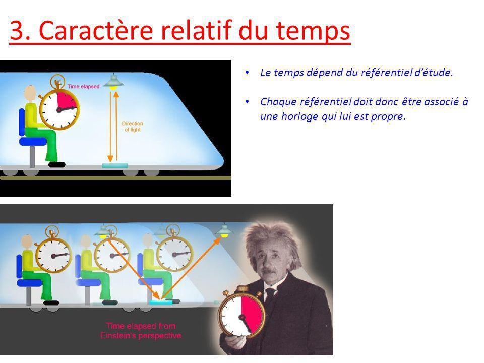 3.Caractère relatif du temps Le temps dépend du référentiel détude.