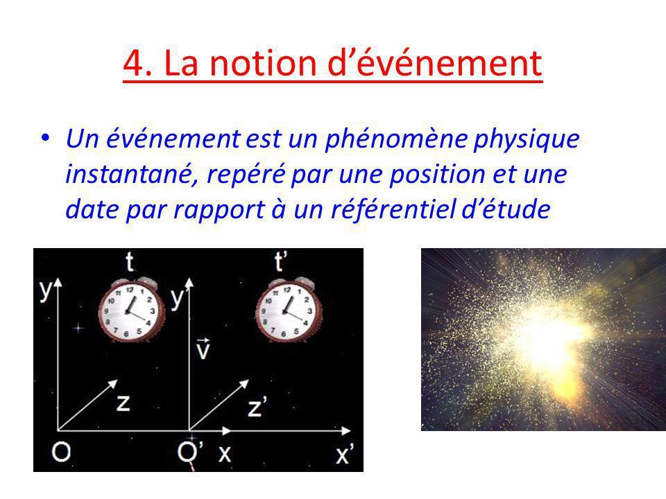 4. La notion dévénement Un événement est un phénomène physique instantané, repéré par une position et une date par rapport à un référentiel détude