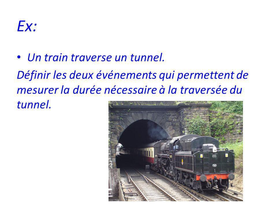 Ex: Un train traverse un tunnel.
