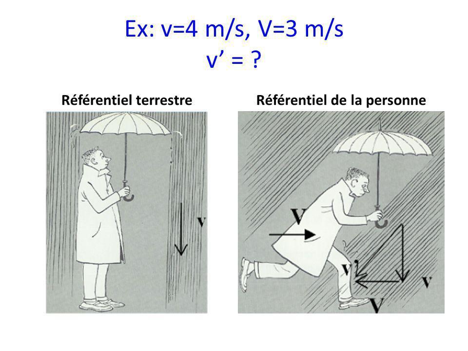 Ex: v=4 m/s, V=3 m/s v = ? Référentiel terrestreRéférentiel de la personne