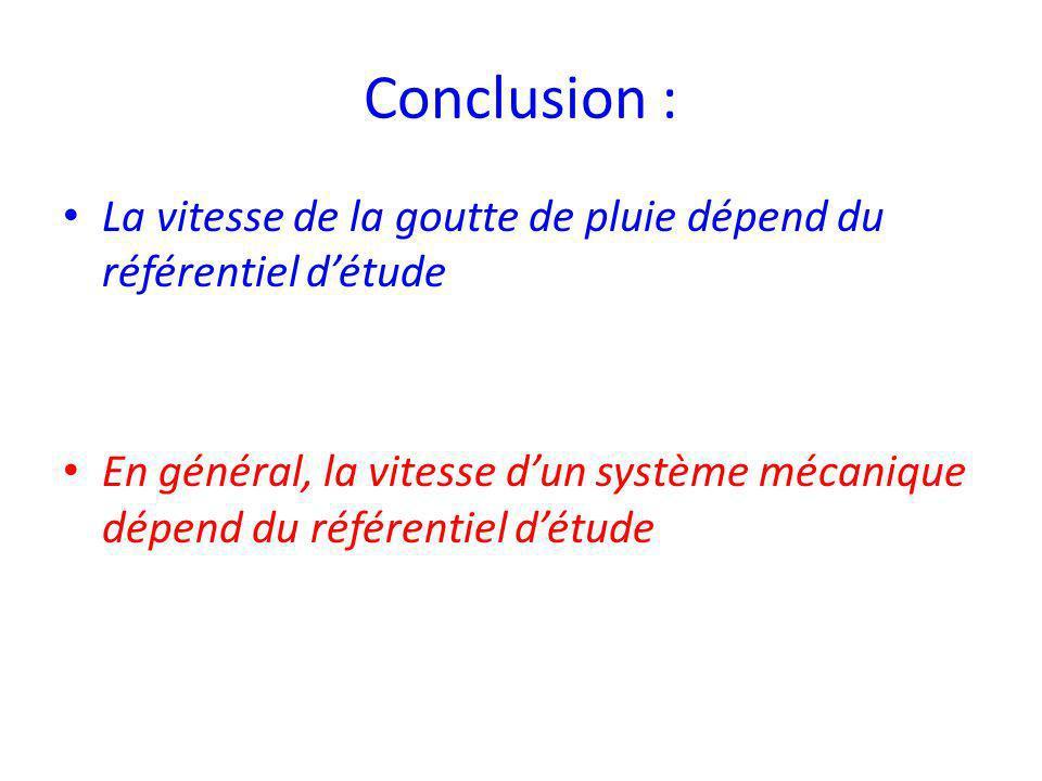 Conclusion : La vitesse de la goutte de pluie dépend du référentiel détude En général, la vitesse dun système mécanique dépend du référentiel détude