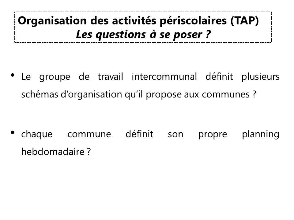Le groupe de travail intercommunal définit plusieurs schémas dorganisation quil propose aux communes ? chaque commune définit son propre planning hebd