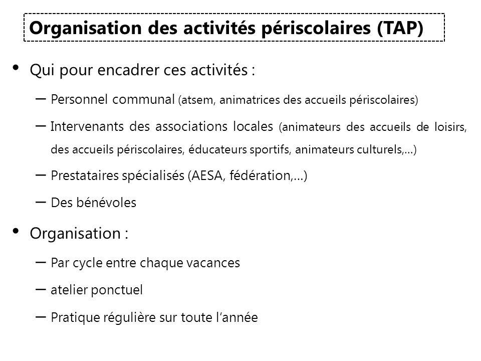 Qui pour encadrer ces activités : – Personnel communal (atsem, animatrices des accueils périscolaires) – Intervenants des associations locales (animat