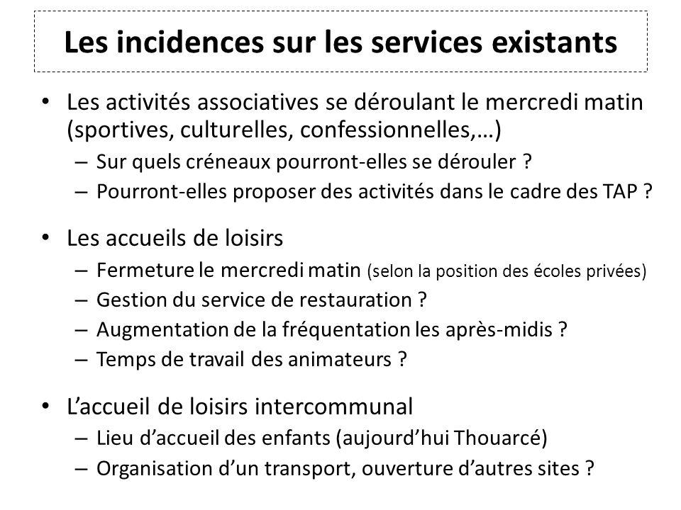 Les incidences sur les services existants Les activités associatives se déroulant le mercredi matin (sportives, culturelles, confessionnelles,…) – Sur
