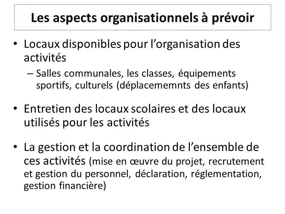 Les aspects organisationnels à prévoir Locaux disponibles pour lorganisation des activités – Salles communales, les classes, équipements sportifs, cul