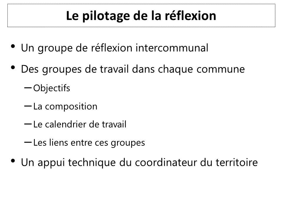 Un groupe de réflexion intercommunal Des groupes de travail dans chaque commune – Objectifs – La composition – Le calendrier de travail – Les liens en