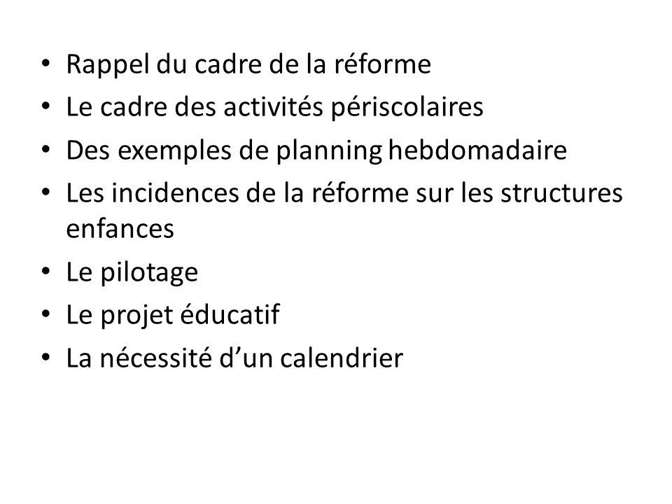 Rappel du cadre de la réforme Le cadre des activités périscolaires Des exemples de planning hebdomadaire Les incidences de la réforme sur les structur