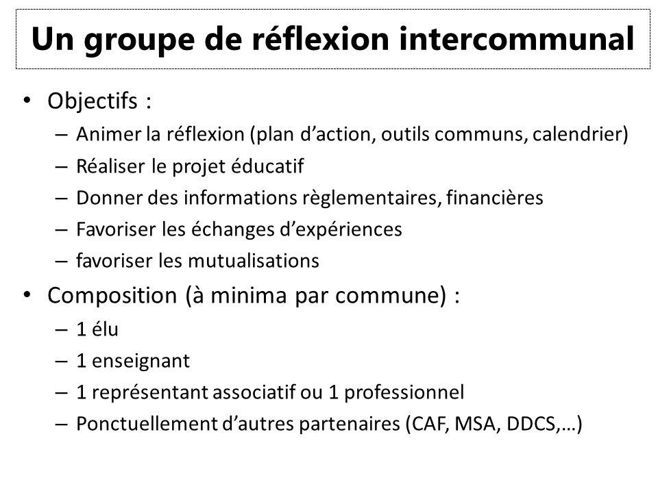 Un groupe de réflexion intercommunal Objectifs : – Animer la réflexion (plan daction, outils communs, calendrier) – Réaliser le projet éducatif – Donn