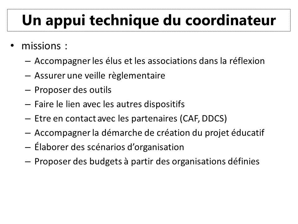 Un appui technique du coordinateur missions : – Accompagner les élus et les associations dans la réflexion – Assurer une veille règlementaire – Propos