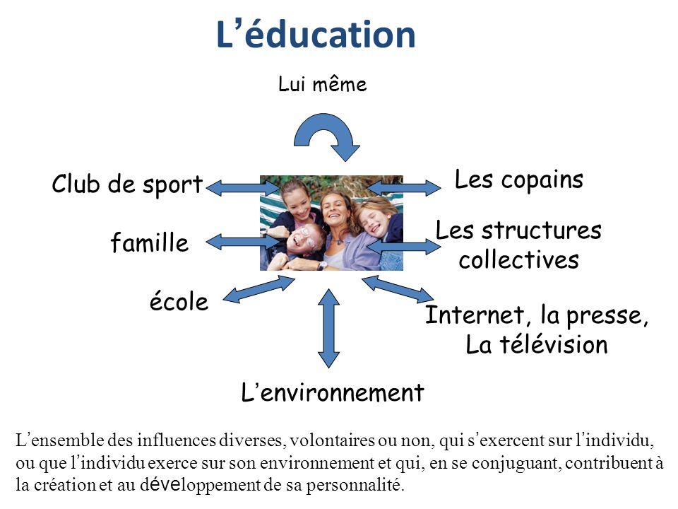 Léducation famille école Club de sport Les structures collectives Les copains Internet, la presse, La télévision L environnement Lui même L ensemble d