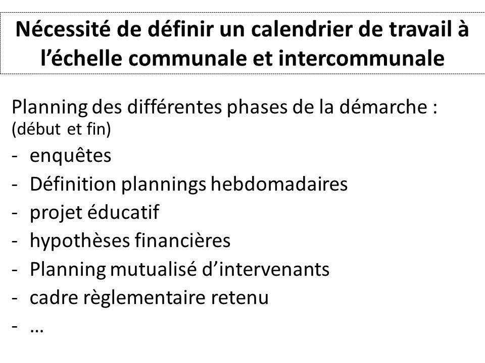 Nécessité de définir un calendrier de travail à léchelle communale et intercommunale Planning des différentes phases de la démarche : (début et fin) -