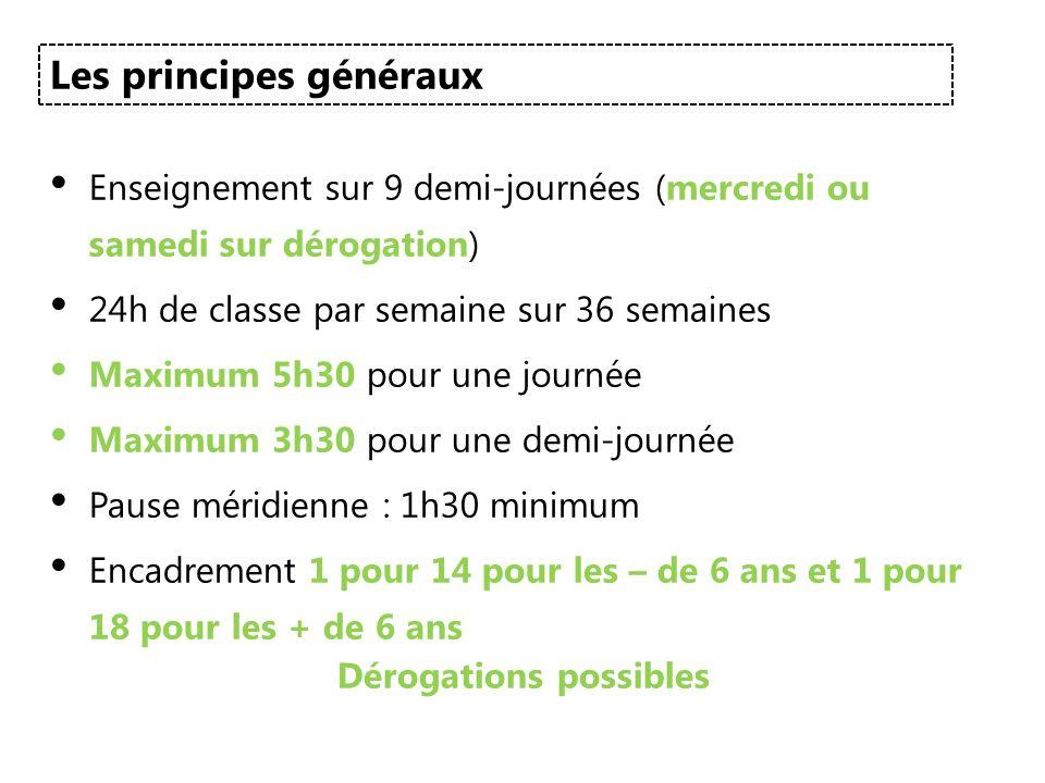 Enseignement sur 9 demi-journées (mercredi ou samedi sur dérogation) 24h de classe par semaine sur 36 semaines Maximum 5h30 pour une journée Maximum 3