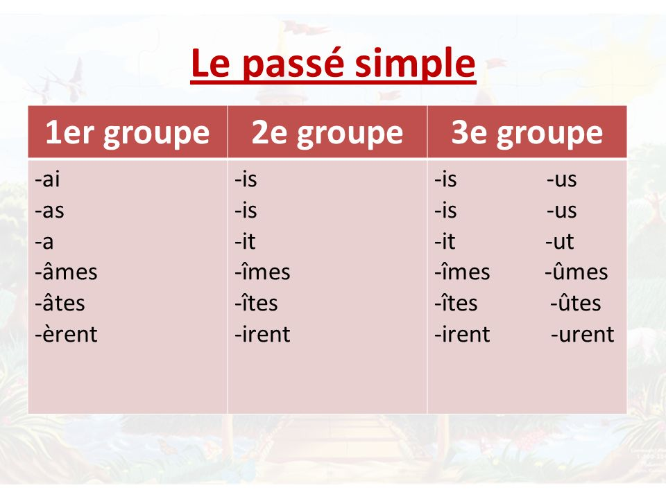 Le passé simple 1er groupe2e groupe3e groupe -ai -as -a -âmes -âtes -èrent -is -it -îmes -îtes -irent -is -us -it -ut -îmes -ûmes -îtes -ûtes -irent -