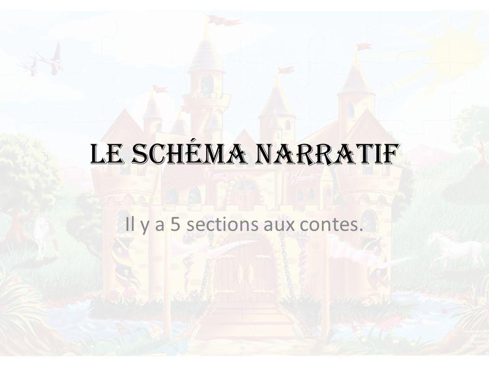 Le schéma narratif Il y a 5 sections aux contes.