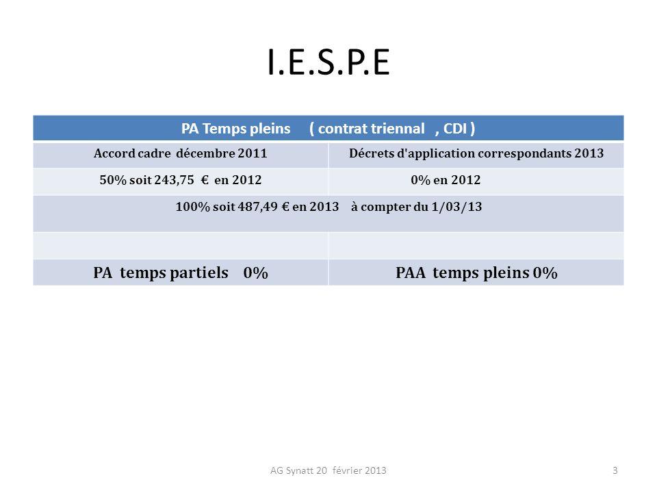 I.E.S.P.E PA Temps pleins ( contrat triennal, CDI ) Accord cadre décembre 2011Décrets d'application correspondants 2013 50% soit 243,75 en 20120% en 2