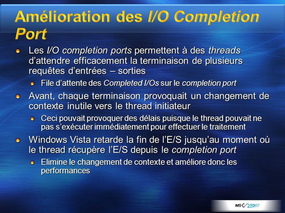 Les I/O completion ports permettent à des threads dattendre efficacement la terminaison de plusieurs requêtes dentrées – sorties File dattente des Com