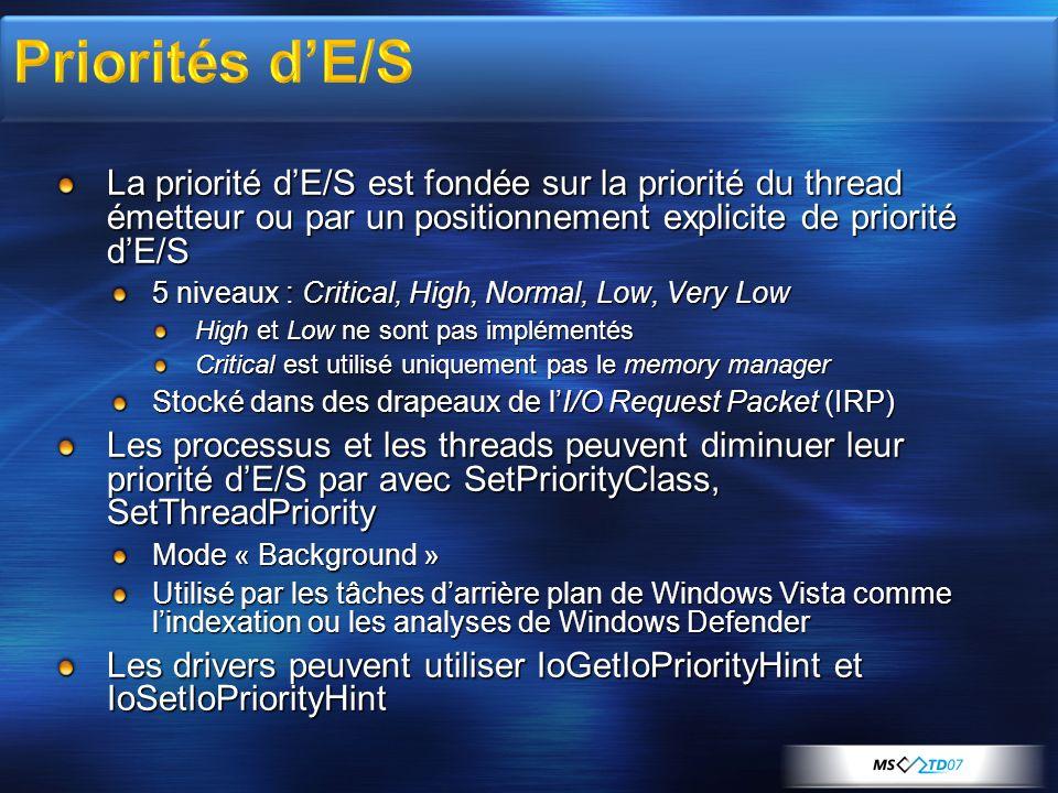 La priorité dE/S est fondée sur la priorité du thread émetteur ou par un positionnement explicite de priorité dE/S 5 niveaux : Critical, High, Normal,
