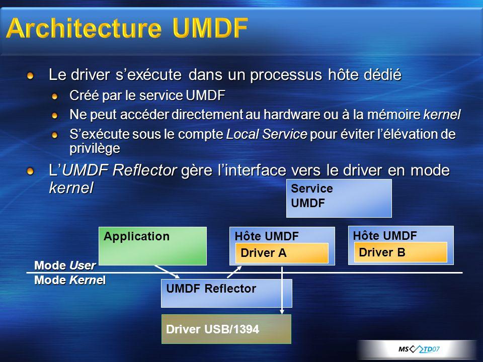 Le driver sexécute dans un processus hôte dédié Créé par le service UMDF Ne peut accéder directement au hardware ou à la mémoire kernel Sexécute sous
