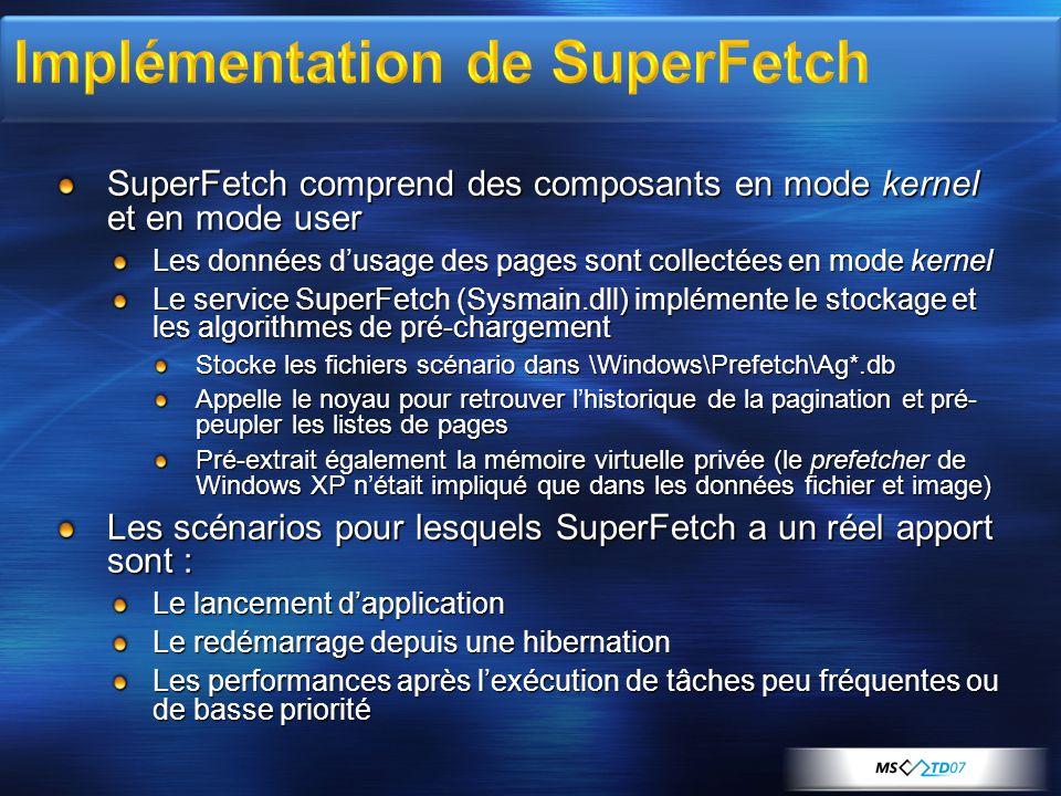 SuperFetch comprend des composants en mode kernel et en mode user Les données dusage des pages sont collectées en mode kernel Le service SuperFetch (S